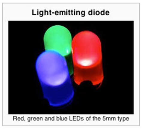 light emitting diode health risk light emitting diodes led for domestic lighting any risks for the eye 28 images comsats