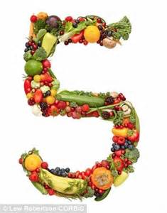fruit 5 a day portions desperate to shed pounds try diet by numbers daily