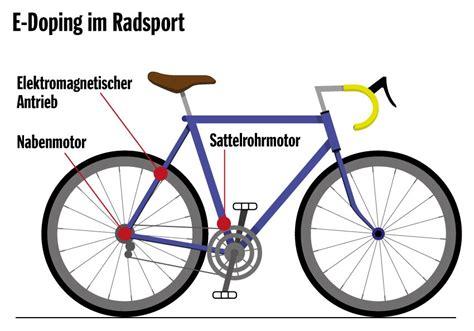 Fahrradrahmen Lackieren Lassen Kosten by Fantastisch Fahrradrahmen Rechner Galerie