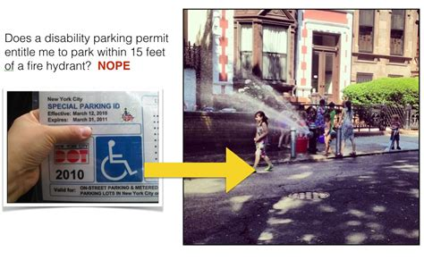 Garden City Ny Parking Tickets How With Disabilities Can Avoid A Nyc Parking Ticket