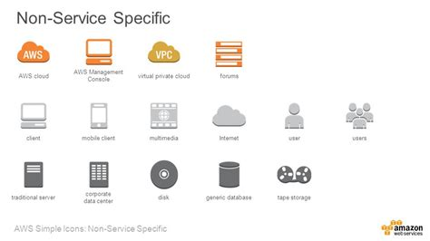 aws management console aws simple icons v aws simple icons usage guidelines