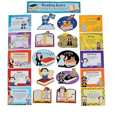 biography genre types reading genre posters review pinterest