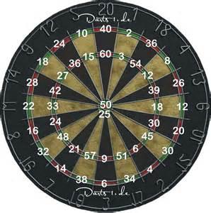 dart regeln dart spielen dartspiele bei darts1