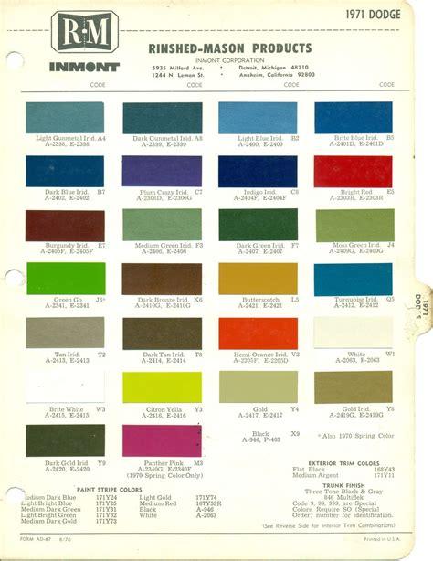 chargers colors 1971 dodge color catalog chip chart mopar dodge