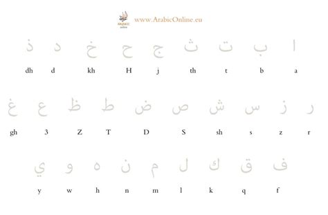 Offer Letter In Arabic learn to write the arabic alphabet free worsheet