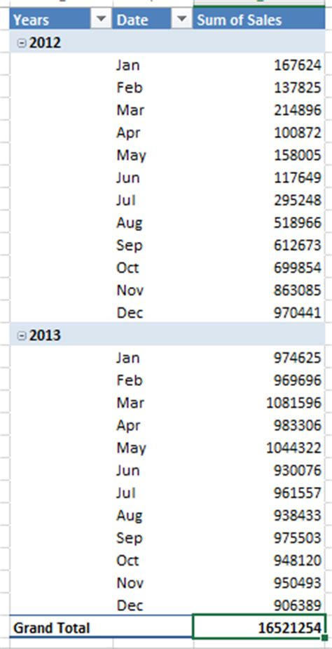 Excel Pivot Table By Month by Excel Pivot Table Grouping By Month Range Date And Time