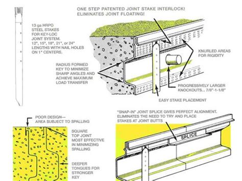 Stay At Home Design Jobs by Construction Joints In Concrete Slabs The Concrete Network
