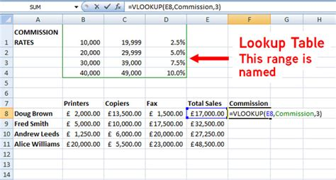 Lookup In Excel Excel Tutorial Using Lookup Formulas Vlookup Hlookup Exact Match