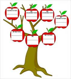 Picture Of A Family Tree Template by 9 Free Family Tree Templates Free Premium Templates