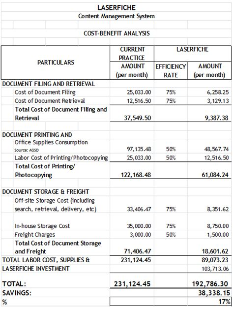 sle cost analysis template sle cost benefit analysis report 28 images 7 cost and