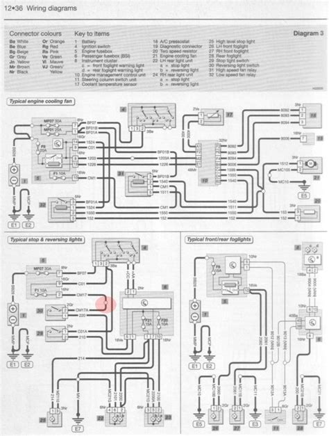 peugeot 206 wiring diagram cooling fan wiring diagrams