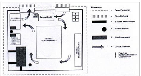 layout pabrik beras wishnu arief pramono intisari kepka bapedal no 01 thn