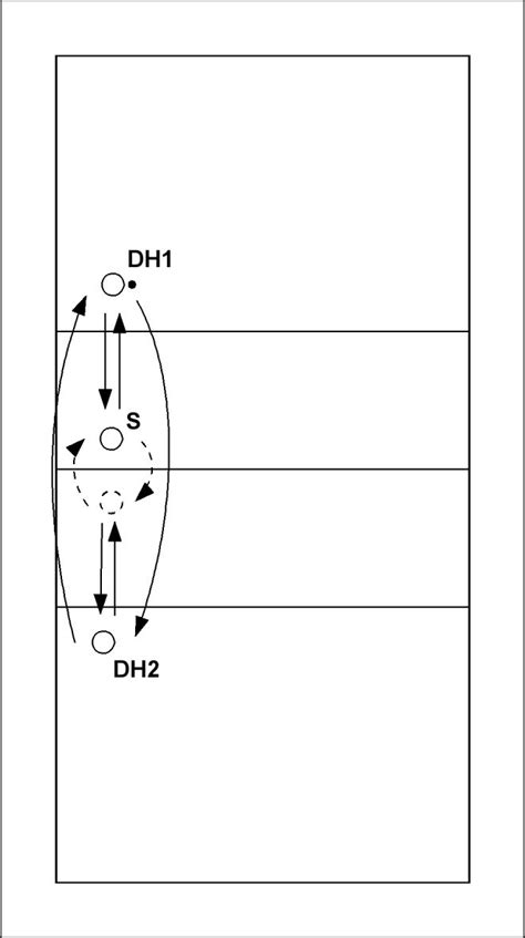 heavy setter ball drills volleyball drill dig set hit in a straight line with