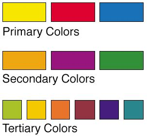 how many secondary colors are there learning to use color on your web site creativepro