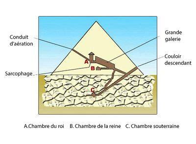 interieur pyramide de kh phren pyramide de kh 233 ops vikidia l encyclop 233 die des 8 13 ans