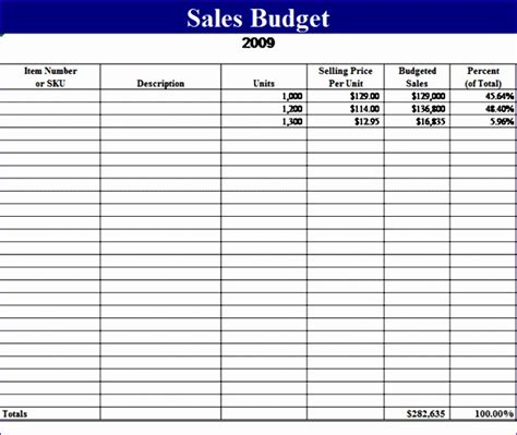 excel 2007 budget template fancy excel 2007 budget template inspiration resume