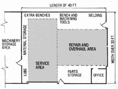 design workshop layout editor auto repair shop layout plans garage pinterest shop