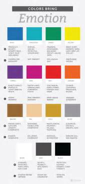 Color Moods Meanings mood meanings colors 10349