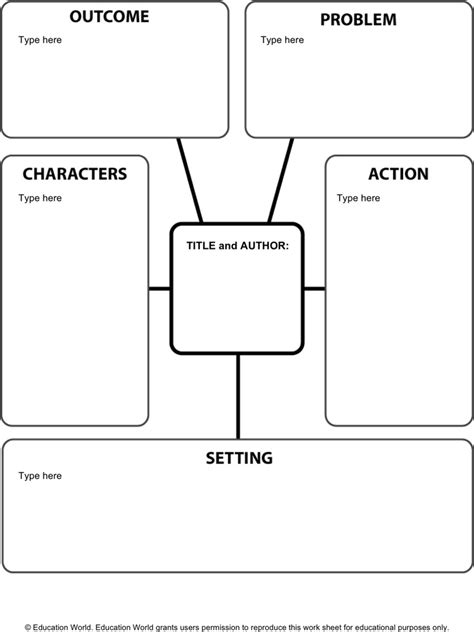 story map template story map template free premium templates