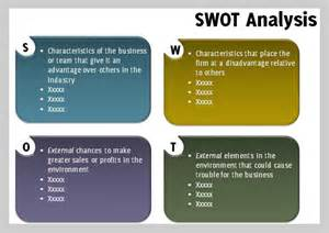 free swot analysis template swot analysis template free premium templates