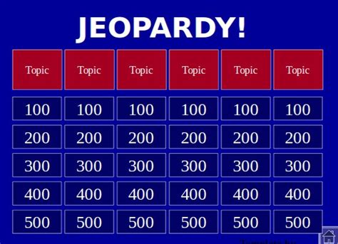 Jeopardy Template Powerpoint Madinbelgrade Jeopardy In Powerpoint