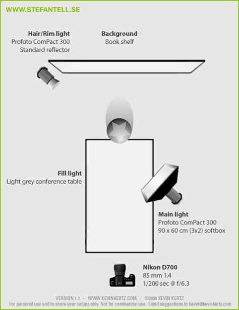 studio lighting setup for portraits basic portrait lighting setups search photo
