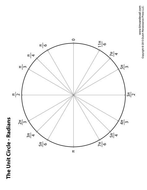 printable unit circle unit circle radians tim s printables