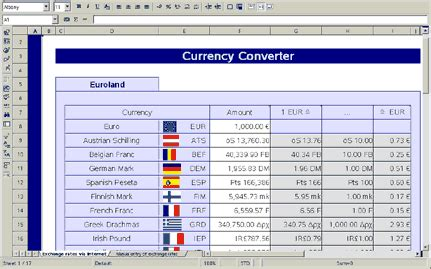 excel layout ideas openoffice org training tips and ideas what are