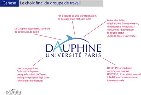 Logo Design Description | le nouveau logo de dauphine d 233 crypt 233 comcus