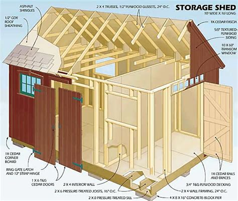Backyard Storage Shed Plans by Free Storage Shed Building Plans Shed Blueprints