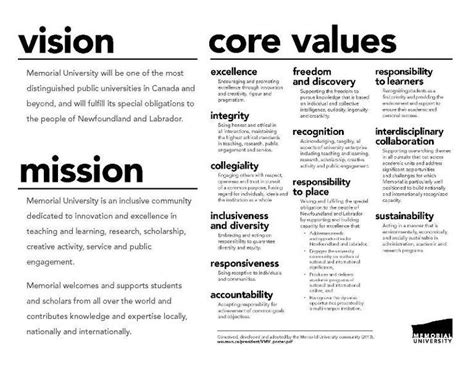 values statement template vision statement exles for business yahoo image