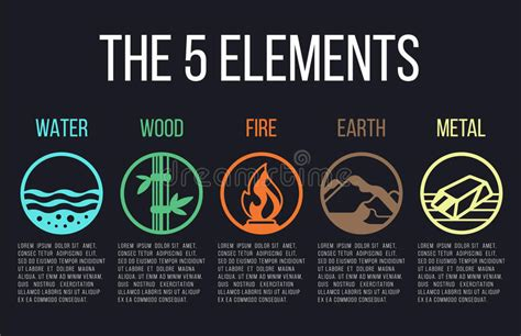 gratuitously thanking the five divine elements of the universe jai jaya panch mahabhoota shiva 5 elements of nature www pixshark com images galleries with a bite