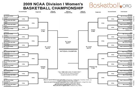 printable ncaa women s volleyball bracket 8 best images of 2009 ncaa tournament bracket printable