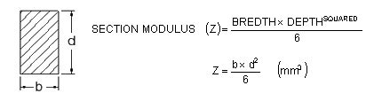 section modulus of a rectangle formulae