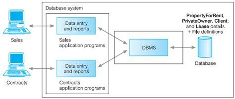 desain database logika just for study 187 blog archive 187 database management system