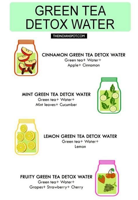 Detox Water With Fruit Benefits by The World S Catalog Of Ideas