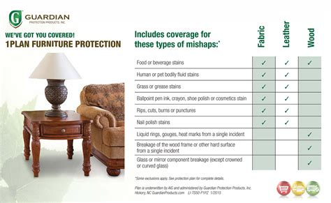 Guardian Furniture Protection by Guardian 1 Plan Fabric Leather Wood Protection