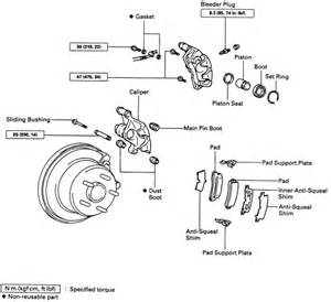 Toyota Corolla Brake System Diagram Repair Guides Rear Disc Brakes Brake Pads Autozone
