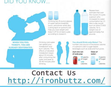 hydration you are what you drink bodily hydration charts consuming water