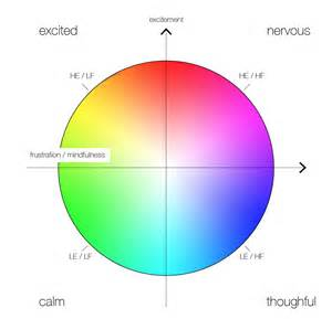 color space definition mood controlled light cede