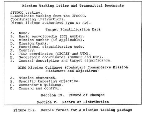 Army Transmittal Letter Exle Fm 1 108 Appendix D
