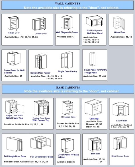 kitchen cabinets sizes ikea kitchen cabinet door sizes kitchen gallery ideal