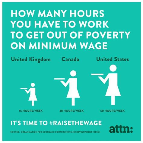 working on minimum wage 94 best images about a living wage on the
