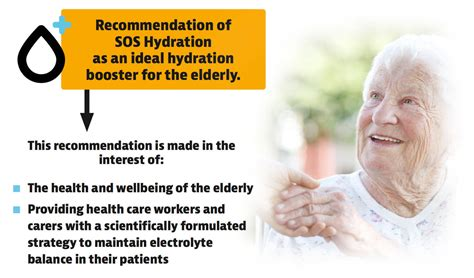 hydration in the elderly dehydration in the elderly strategies prevention and
