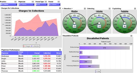 excel dashboard software
