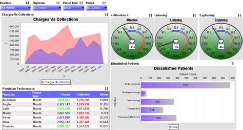 excel dashboard templates  commercewordpress