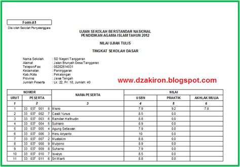 format daftar hadir tamu format nilai a1 dan a2 usbn pai tahun 2012 dzakiron inside