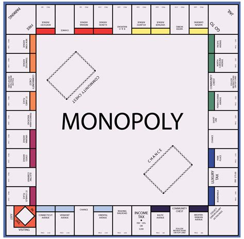 Pdf File Monopoly Driverlayer Search Engine Monopoly Board Template Pdf