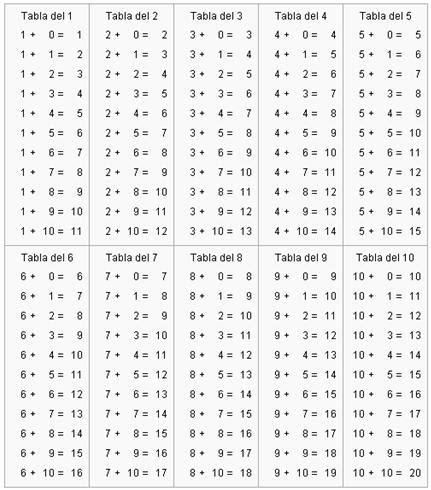 tabla de resta en blanco y negro a hojas de ejercicios de repasamos suma y resta