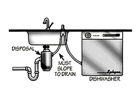 how to connect dishwasher drain hose to sink drain a clogged dishwasher drain and drain installation methods